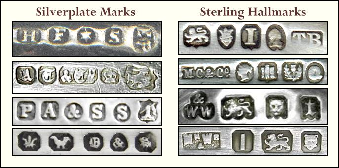 dating birmingham silver hallmarks Enter your email below to receive kovels komments for the latest antiques & collectibles news, answers to readers questions, marks and tips in your inbox every wednesday.