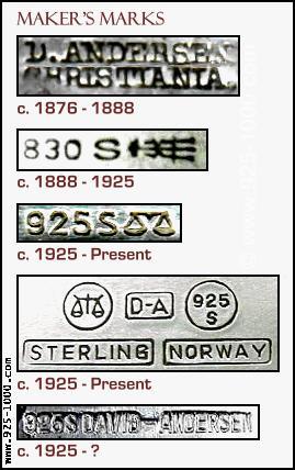 David-Andersen Maker's Marks