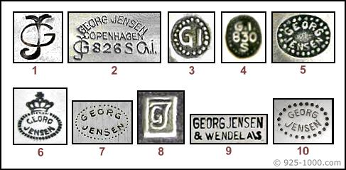 English electroplate silver marks and hallmarks of