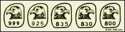 Lisbon Silver Marks