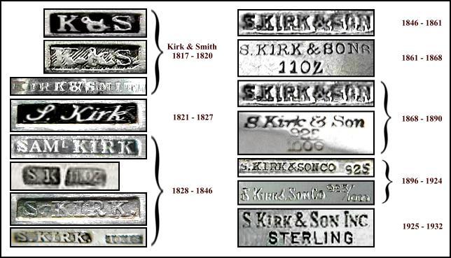 Samuel Kirk Marks Encyclopedia Of Silver Marks